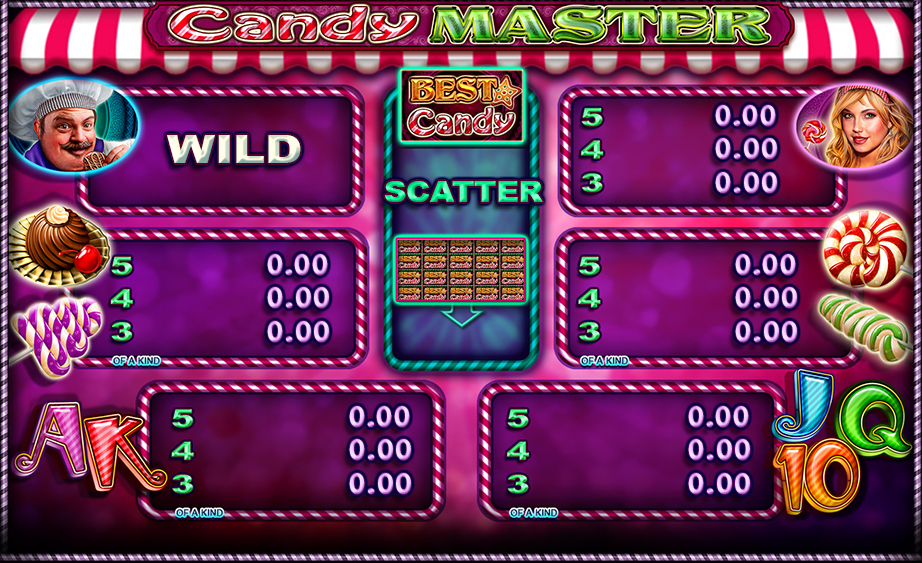 Candy Master Video Slot Game - Paytable