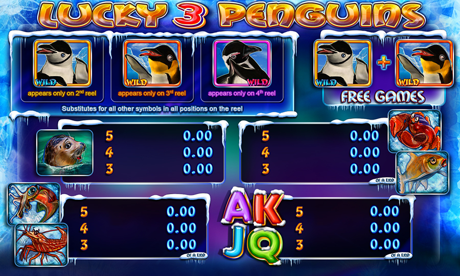 Lucky 3 Penguins Video Slot Game - Paytable